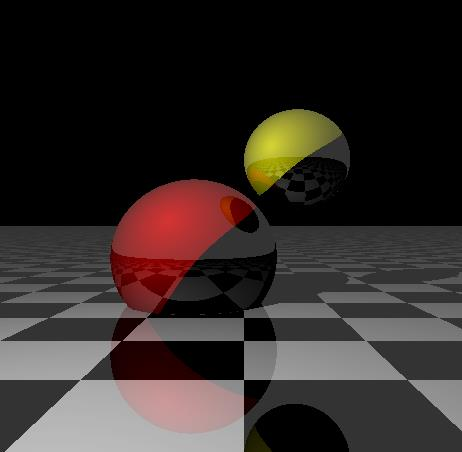 Raytracing: Shadows
